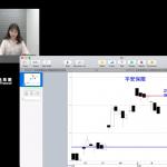 南華金融集團:期權教室(03)