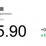 動力推介(7月27日): 中國奧園(3883 HK) 的主要業務為在中國從事物業發展及物業投資業務。