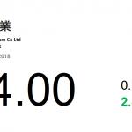 動力推介(8月1日): 洛陽鉬業(3993 HK) 發出盈喜,預計截至 2018 年 6 月底止的中期股東應佔淨利潤