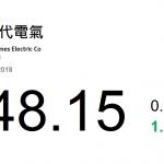 動力推介(8月14日): 中車時代電氣(3898 HK) 受益於政策推動,行業確定性高。