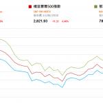 市場資訊(8月14日): 教育促進法或不利教育股 中國A股納入明晟中國指數進入第二步階段