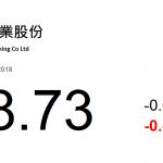 動力推介(8月20日): 兗州煤業(1171 HK)近日焦炭産業關停政策頻發,江蘇省發布《關于加快全省化工鋼鐵煤電 行業轉型升級高質量發展的實施意見》