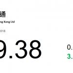 動力推介(8月22日): 中國聯通(762 HK)近日公布2018年7月運營數據,移動用戶達3億戶,本年累計淨增2036.7萬戶