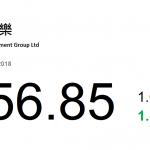 動力推介(8月23日): 銀河娛樂 (27 HK) 上半年營業額 280.58 億元,按年升 24.5%; 純利 72.06 億元,按年升 55.6%