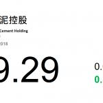 動力推介(8月24日): 據報道,近日河南、湖北、江西、福建、等地水泥價格出現上調,上調幅度 20-50 元/噸。