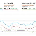 收市評論(8月20日):港股午後拉升 滬指終止5連跌