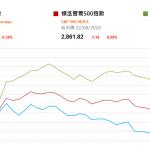 市場資訊(8月23日): 水泥價格升利海螺水泥 期油連升支持油股