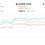 市場資訊(8月28日): 本港再錄資金外流 中國社保基金可能入市托A股