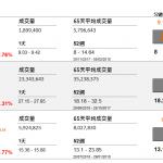 企業要聞(9月4日): 有報導指美團(3690 HK)將於本周五(7 日)起公開招股,下周三(12 日) 截止。