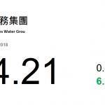 動力推介(8月30日): 北控水務(371 HK)公布 2018 年中期業績,業績情况較佳,期內收入 100.1 億港元,同比增 加 10%