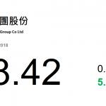 動力推介(8月31日): 東風汽車(489 HK) 的主要業務為從事製造及銷售汽車。
