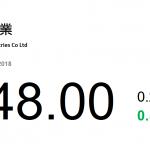動力推介(8月29日): 創科實業(669 HK)的主要業務為從事製造與經銷電器及電子產品。