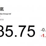 華潤燃氣(1193):中國領先燃氣公司