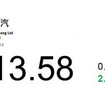 動力推介(9月13日): 中國重汽(3808 HK)近日公布 2018 年上半年業績,營業收入 336.2 億元人民幣,同比上升 25%