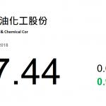 動力推介(9月11日): 中國石化(386 HK)近日公布2018 年上半年業績,收入1.3 萬億元,同比增長11.5%
