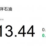 動力推介(9月7日): 中國海洋石油(883 HK) 2018 年上半年營收 1056.49 億元,同比增 14.4%