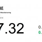 理文造紙(2314):中國領先紙企