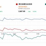 市場資訊(9月20日): 李克強總理表示人民幣匯率保持穩定 而港股ADR續收高