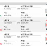 企業要聞(9月18日): 新高教集團(02001 HK)公布訂立股權轉讓及增資協議