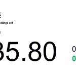 動力推介(9月19日): 中銀香港(2388 HK)受惠於息差擴濶。美聯儲局將於 9 月 25 和 26 日開會議息,市場預計加息機 會較高