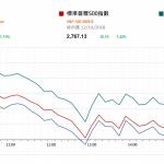市場資訊(10月15日): 據報導,10 月 10 日山東省所有熟料生產企業相關負責人集中召開會議,商議 2018-2019采暖季錯峰生産事宜。