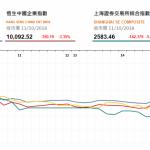 收市評論(10月11日): 兩市重挫,騰訊跌近7%