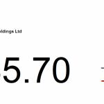 中銀香港(2388):利率趨勢有利淨利息收入