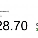 動力推介(10月22日): 中國太保(2601 HK)今年首九個月期間累計原保險業務收入