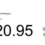 動力推介(10月26日): 裕元集團(551 HK)爲國內代工龍頭,近日其公布 9 月綜合經營收益淨額 8.39 億美元,按 年升 9.38%