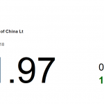 動力推介(10月29日): 中國中冶(1618 HK)近日公佈 2018 年前三季度經營數據,期內新簽合同額人民幣 4498.7 億元,較上年同期增長 10.4%