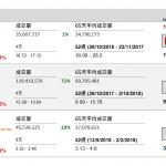 企業要聞(10月26日): 中國人壽(2628 HK)今年第三季股東應佔溢利按年大跌 76.37%至 34.46 億元(人民 幣‧下同)