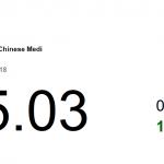 動力推介(10月26日): 中國中藥 (570 HK)的主要業務為於中國研發、生產及銷售中藥及醫藥產品。