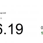 動力推介(10月25日): 惠理集團(806 HK)的主要業務為事投資基金及管理賬目提供投資管理服務。