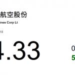 動力推介(11月1日): 東方航空(670 HK)爲內地航空公司龍頭,近日國際油價接連下跌,有利於公司 降低成本,公司基本面或會得到改善。