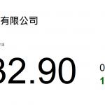 動力推介(11月20日): 金沙中國(1928 HK)第三季 EBITDA 按年及按季分別增長 16%及 1%至 7.54 億美元, 貴賓廳收入强勁增長