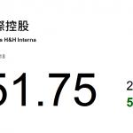 動力推介(11月23日): H&H 國際控股(1112 HK)旗下 Swiss 品牌保健品多數采取跨境電商方式在內地進行買賣,直接受益 于政策放寬。