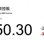 H&H國際(1112):中國領先營養品公司