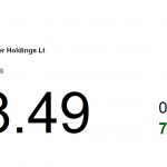動力推介(12月04日): 貿易戰停火,人民幣兌美元昨日大漲,隨人民幣升值,有利于玖龍紙業(2689 HK)降低成本,尤其是進口廢紙和木匠成本等,對公司利好