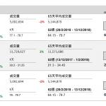 企業要聞(12月13日): 四川能投發展股份(01713 HK)今日起(13日)招股12月18日中午截止,招股價每股H股1.76元至2.34元,一手2000股