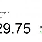 動力推介(12月13日): 銀行同業拆息上升利中銀香港(2388 HK),3 個月港元拆息徘徊在 2008 年 11 月 的高位