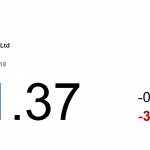 動力推介(12月21日): 在上週二推薦中國鐵塔(788HK)後,公司股價在過去八個交易日中曾最高升 15.7%; 月初至今,升幅曾一度高達 26.7%。