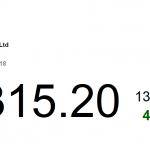 動力推介(12月24日): 騰訊控股(700 HK)作爲游戲股龍頭,直接受益于政策的放鬆。