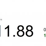 動力推介(12月27日): 香港寬頻(1310 HK)于近日股東周年大會上,宣派截至 2018 年 8 月 31 日止年度 末期股息每股 30 港仙.....
