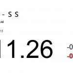動力推介(12月31日): 香港電訊(6823HK)近日通訊局公佈電信頻譜競投結果。