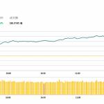 午市評論(12月31日):今日港股半日市收升