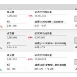 企業要聞(1月2日): 紫金礦業(2899 HK)疑增發 A 股(601899 CH)擬集資不超過 80 億元(人民幣‧下 同)