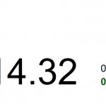 動力推介(1月8日): 信和置業(83 HK)市場擔心拖累本港樓市的主要因素包括:國內經濟增速轉弱令 信貸增速放緩....