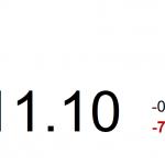 動力推介(1月9日): 小米集團(1810 HK)小米(1810 HK)公佈購入 TCL 集團(000100 CH) 0.48%股權,並 於 2018 年 12 月 29 日與 TCL 集團簽訂戰略合作協定