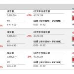 企業要聞(1月15日): 中國科培教育(01890 HK)今天起招股,週五中午截止,招股價為每股2.08元至2.7元。