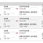 企業要聞(1月21日): 洛陽鉬業(3993 HK)擬以代價 11.36 億元(美元‧下同),向 BHR Newwood Investment Management Limited 收 購 BHR Newwood DRC Holdings Ltd (BHR(DRC))100%股份